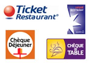 Recherche Tickets Restaurant